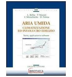 ARIA UMIDA. CLIMATIZZAZIONE ED INVOLUCRO EDILIZIO. T